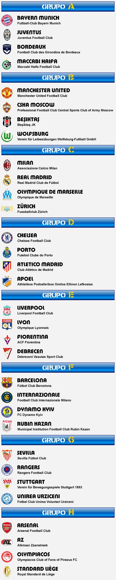 Os 32 times da UEFA Champions League 2009/10